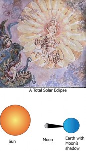 solar-eclipse-or-rahu-swallowing-the-sun