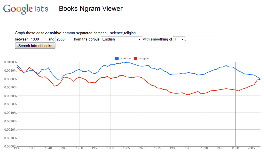 google-ngram-viewer_3