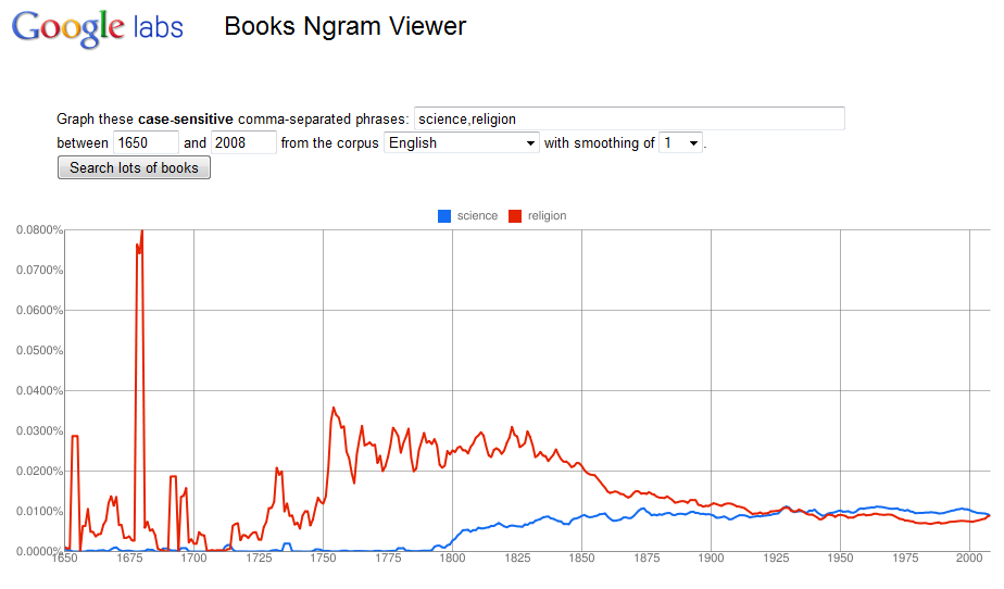 google-ngram-viewer_1